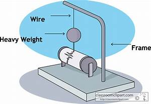 Science Clipart - Seismograph Instrument