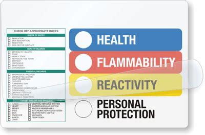 hmis label template printable label templates