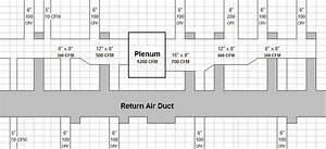 Ductwork Basics  U2013 Hamilton Home Products