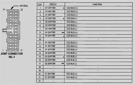 dodge ram  stereo wiring diagram periodic