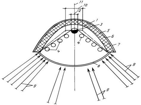 Как сделать солнечный трекер систему слежения за солнцем ? classymaster