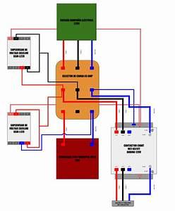 Cuadro De Transferencia Manual  Diagrama