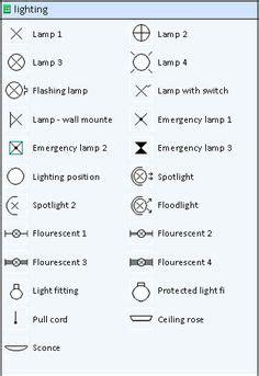 lighting symbols weatherproof wall mounted wall light outlet wall light lights track