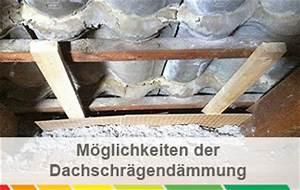 Dachisolierung Von Außen : dachschr gend mmung einblasd mmung ist oft sinnvoll ~ Lizthompson.info Haus und Dekorationen