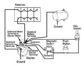 similiar x 13 motor wiring diagram keywords 13 motor wiring diagram image wiring diagram engine