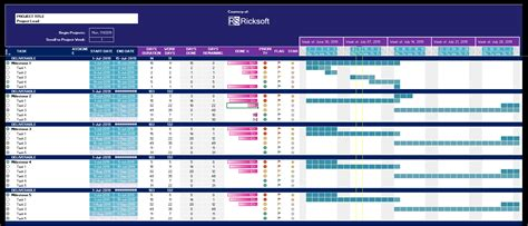 master  project planning   gantt chart excel
