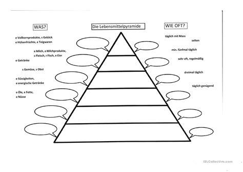englisch für kindern kostenlos lebensmittelpyramide arbeitsblatt kostenlose daf