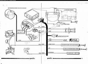 Otoalarm  U015femalar U0131 1 - Oto Alarm Sistemleri