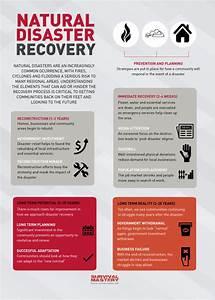 natural disasters essays free natural disasters essays free evacuation ww2 homework help