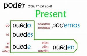 Mecânico De Nosso Quintal Poder Spanish Conjugation Chart