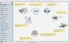 Curious Flow Chart Editable Template In Word Flow Charts