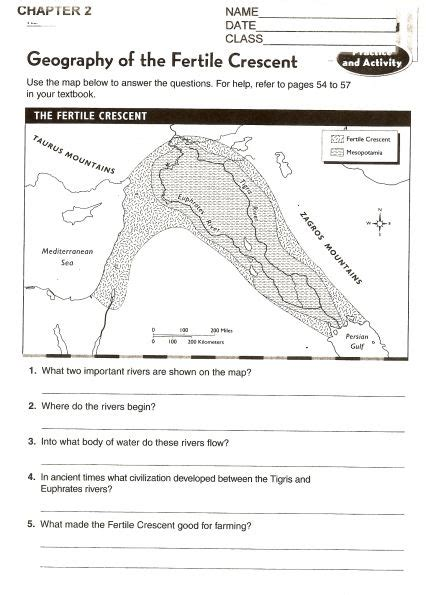 the fertile crescent map skills school map