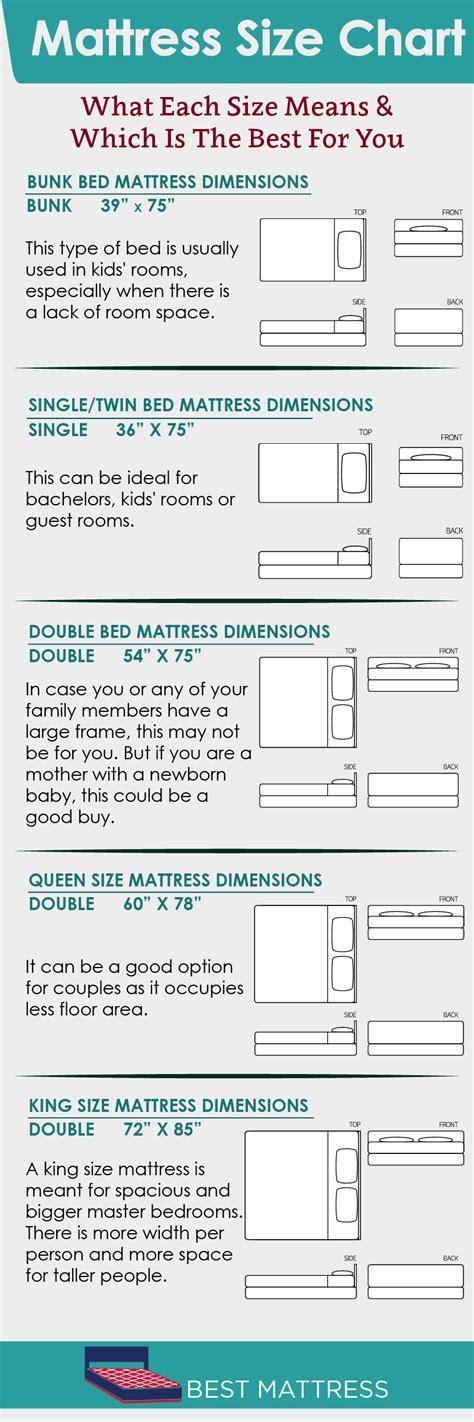 mattress size chart single king or