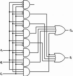arithmetic operations and logical functions With 8 bit adder circuit