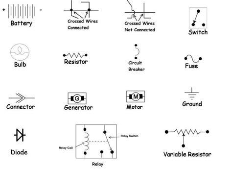 wiring schematic symbols chart editing symbols chart