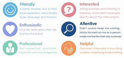 Score Behavioural Measurement Bms Behaviour Behaviours Customer