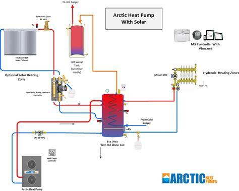 Heat System Diagram by Air Source Heat And Solar Water Heating Combined
