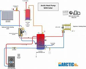 Air Source Heat Pump And Solar Water Heating Combined