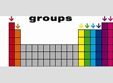 periodicp4