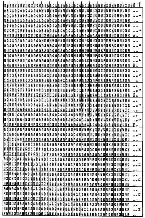 bench press max chart bench press workout chart best 25 bench press weights