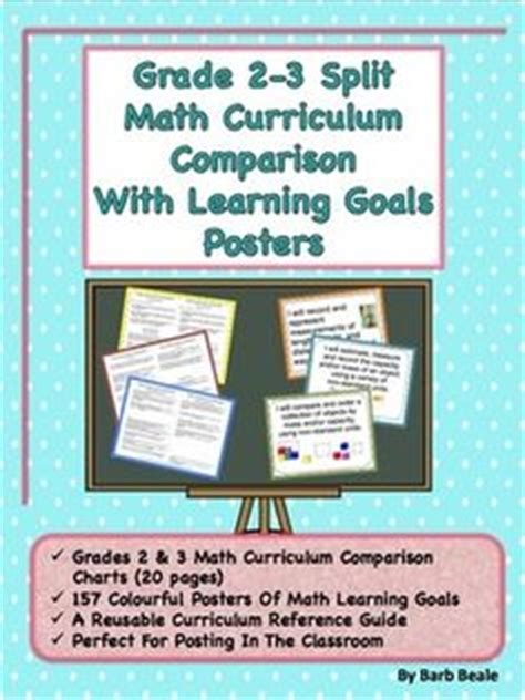 1000+ Images About Grade 3 Learning Goal Posters On Pinterest  Learning Goals, Ontario And