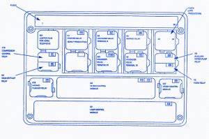 Bmw 540i Fuse Box Diagram
