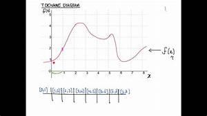Havo Wiskunde A - Toename Diagram
