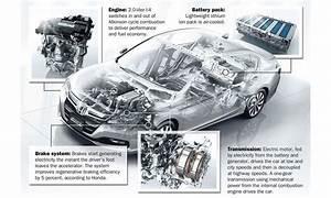 How The Honda Accord U0026 39 S Innovative Hybrid System Works