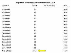 Estradiol Level Chart Estrogen Deficiency What Are The Symptoms The