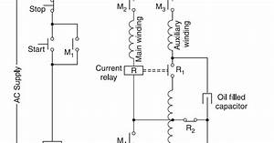 starter for a two value capacitor motor using a current With inrush current reduction relay