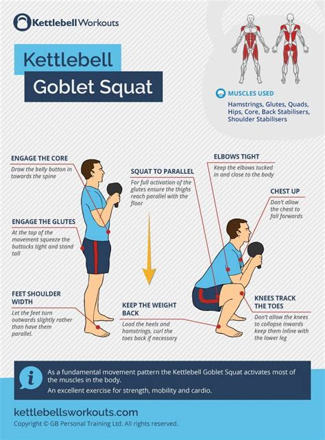 squat kettlebell goblet squats kettlebells down form kettle tabata perform workout upside kettlebellsworkouts workouts exercise training personal teaching points holding