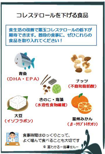悪玉 コレステロール を 下げる 食べ物