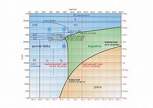 File Phase Diagram Of Water