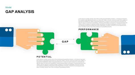 gap analysis powerpoint template  keynote