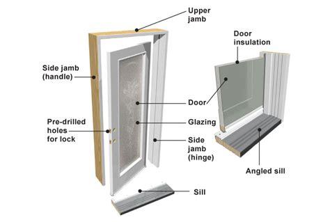 sliding cabinet door track hardware barn door project doors terminology and standards buyer 39 s guides rona