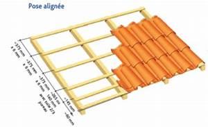 Nombre De Tuile Au M2 : tuiles d 39 imerys toiture canal s ~ Dailycaller-alerts.com Idées de Décoration