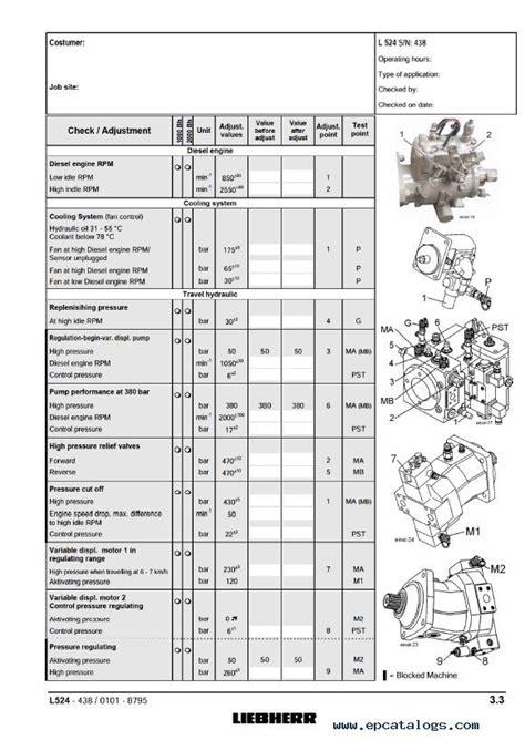 liebherr l524 l534 l538 wheel loader service manual pdf