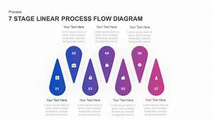 7 Stage Linear Process Flow Diagram Template For Powerpoint  U0026 Keynote
