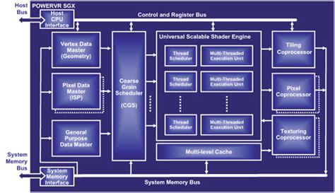 Universal stereo wiring diagram cheapraybanclubmaster Gallery
