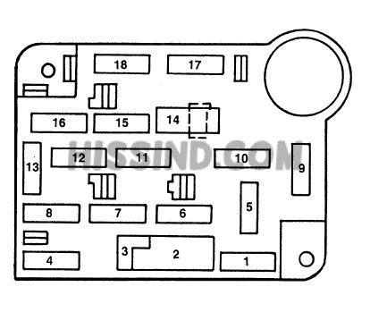 1994 Mustang Fuse Panel Diagram by 1993 2004 Ford Mustang Iv Fuse Box Diagram 1993 93 1994 94