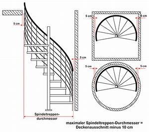 Raumspartreppe Berechnen : treppe berechnen online gewendelte treppe berechnen treppenlift mieten frisch 30 treppe ~ Themetempest.com Abrechnung