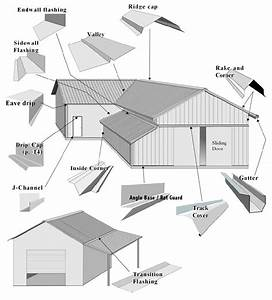 Roofing Diagram Components  U0026 Schematic Showing Main Roof