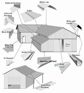 Harvey Building Components