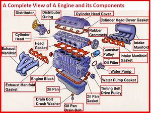 Electrical Engineering World  What Is Inside A Car Engine And How It Works Basic Information