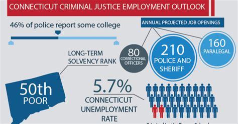 criminal justice schools  connecticut