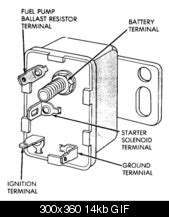 1989 Jeep Ignition Switch Diagram by 88 Yj Starter Relay Wiring Diagram Jeepforum