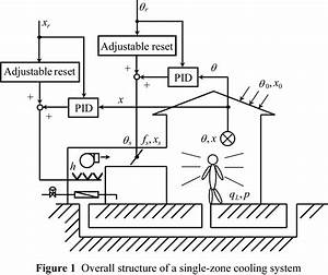 Diagrams Diagram Of Air Conditioning System Picture