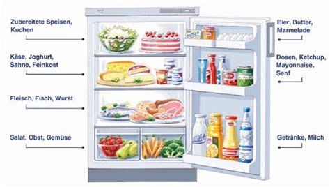 Küche Optimal Einräumen by K 252 Hlschrank Richtig Einr 228 Umen Arbeitsblatt G 252 Nstige