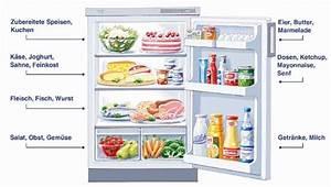 Was Ist Ein Kühlschrank : welche f cher im k hlschrank sind f r welche lebensmittel geeignet und welche temperatur sollte ~ Markanthonyermac.com Haus und Dekorationen