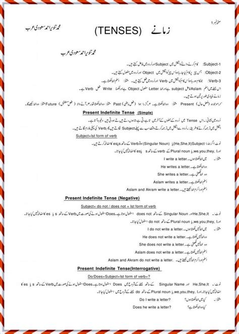 itdunyacom  pakistans   urdu forum providing